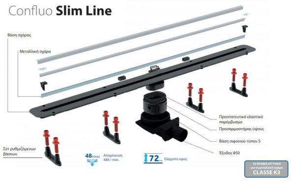 Confluo Slim Line