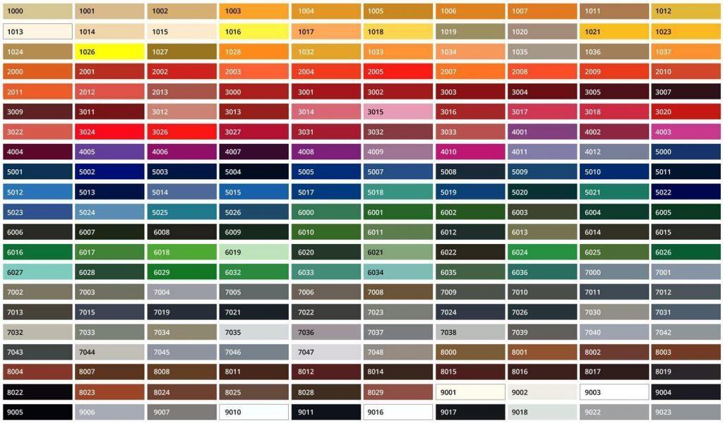 Χρωματολόγιο Ral